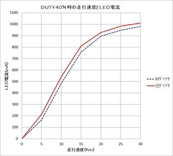 DUTY40%.jpg