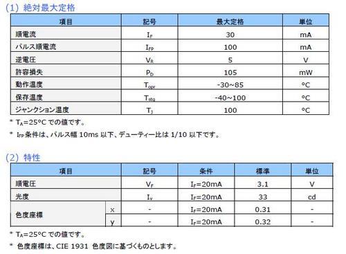 砲弾LEDW規格.JPG