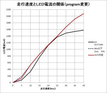pic発振(vduty2).jpg